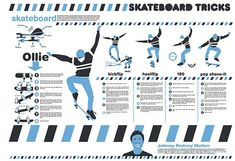 Through the skateboard cave site, I will share with you all the information on the skateboard. I'm a skating expert. I will try to highlight the best tricks Skateboard Ramps, Skateboard Design, Skateboard Girl, Skateboard Photos, Longboard Design, Skates, Style Skate, Beginner Skateboard, Surfing Tips
