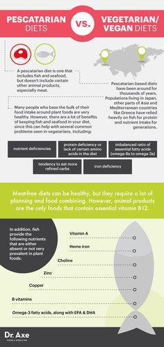 Pescatarian vs. vegetarian/vegan - Dr. Axe http://www.draxe.com #health #holistic #natural #detox