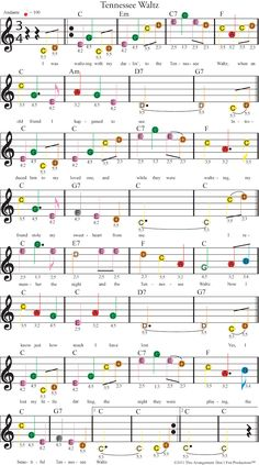 easy guitar sheet music for tennessee waltz featuring don't fret productions color code guitar tablature