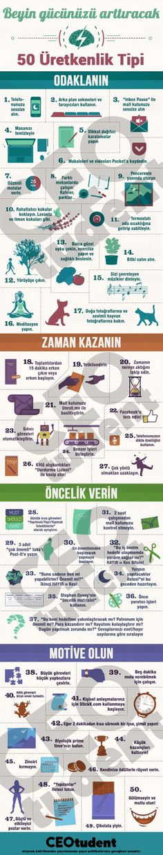 Beyin gücünüzü arttıran 50 tip üretkenlik anahtarı [infografik] - CEOtudent