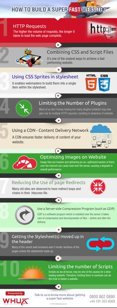 Infograph on how you can build a website that can load faster for your visitors.