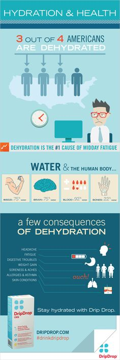 Did you know that three out of five Americans are dehydrated? There's a good chance that you're dehydrated right now. Learn more facts in our infographic. Health Eating, Health Diet, Health And Wellness, How To Stay Healthy, Healthy Life, Healthy Dinner Recipes, Healthy Snacks, Coconut Benefits, Water Benefits