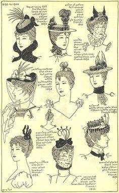Gli Arcani Supremi (Vox clamantis in deserto - Gothian): Pettinature, acconciature e cappelli a fine Ottocento (parte terza, 1890-1900)