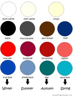 Great Test Colours to Find Your Season #seasonalcoloranalysis