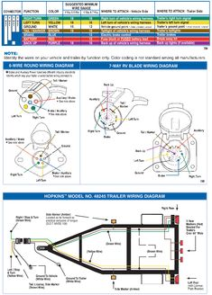 rv trailer plug wiring diagram non commercial truck, fifth Standard 7 Wire Trailer Diagram wiring diagram for trailer (plug to lights)
