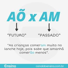Build Your Brazilian Portuguese Vocabulary Portuguese Grammar, Portuguese Lessons, Portuguese Language, Learn Brazilian Portuguese, Study Organization, Learn A New Language, Lettering Tutorial, Study Notes, Study Tips