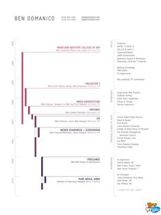 cv design timeline
