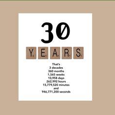 30th Birthday Card Milestone By DaizyBlueDesigns