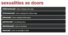 we need to explain sexualities as doors how hard is it to understand this