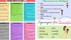 Other Ways To Say Common Things in English