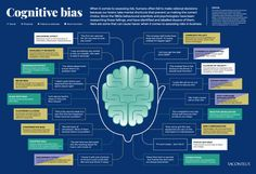 Cognitive Bias infographic - Raconteur