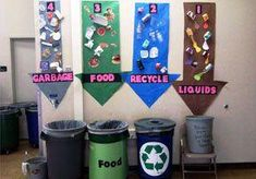 Recycle mural, 4 arrows_ garbage, food, recycle, liquids. Each arrow has examples of what goes in their garbage