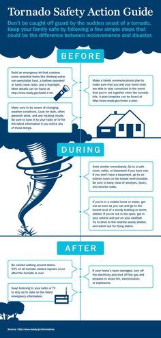 tornado-prepare-infographic.jpg (700×1464)