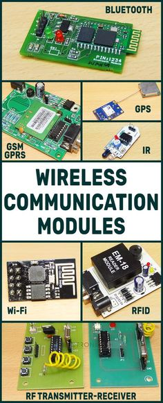 Communication Systems can be Wired or Wireless and the medium used for communication can be Guided or Unguided. In Wired Communication, the medium is a physical path like Co-axial Cables, Twisted Pair Cables and Optical Fiber Links etc. which guides the signal to propagate from one point to other.