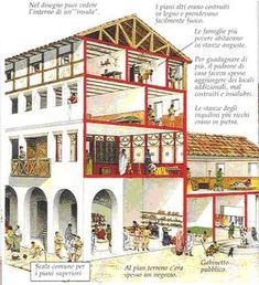 10. insulae:  apartment blocks in which poor Romans lived.  (sometimes 6 stories high and poorly built, they often collapsed).