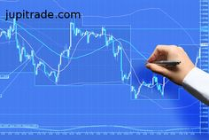 jupitrade.com is expertise in providing the genuine stock advices to the clients based on the technical analysis.