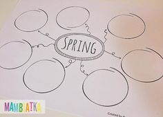 Hello Spring! Spring mind map