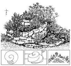 Herb spiral design   The Micro Gardener
