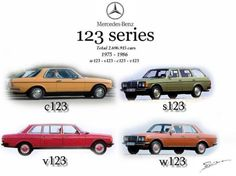 C123.S123,V123,W123    Youichi.Sugiyama via Ahmed El Nashar(Facebook friends) Mercedes W123, M Benz, Classic Mercedes, Station Wagon, Kool Kids, Vintage Cars, Cars And Motorcycles, Pizza, Classic Cars