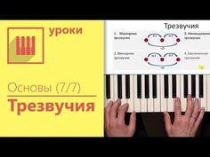 Piano, Education, Music, Youtube, Books, Livros, Pianos, Muziek, Livres
