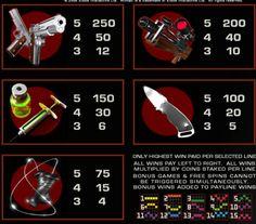 free bonus slots online games kazino