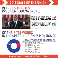 President Barack Obama's State of the Union address Tuesday lasted 65 minutes. The faucet was running the entire time. Here, courtesy of the National Republican Congressional Committee, is a visual...