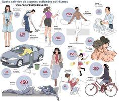 Calorías consumidas por cada actividad...  SLEEPING RULES!