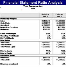 Financial Analysis Report Writing Learn Everything About Why Cash Flow Is Important In Your Business .
