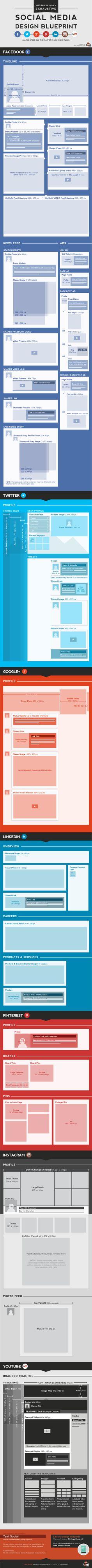 #SocialMedia Design Blueprint #facebook #youtube #pinterest #instagram