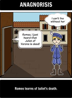 The Tragedy of Romeo and Juliet - Tragic Hero: Romeo = Tragic Hero. We explain why using this storyboard created with Storyboard That! Here is a close up of Anagnorisis. Tragic Hero, Sweet T, Student Engagement, Romeo And Juliet, William Shakespeare, Higher Education, Storyboard, Fun Activities, Lesson Plans