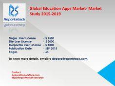 Global Education Apps Market