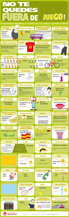 #Infographic 50 expresiones deportivas en España que nos ayudan a aprender el idioma | 50 Sport expressions in Spain that help us to learn the Spanish language #LearnSpanish #Spain