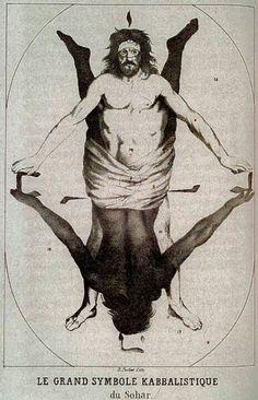 Le Grand Symbole Kabbalistique du Sohar, Histoire de la Magie, Éliphas Lévi, 1860.