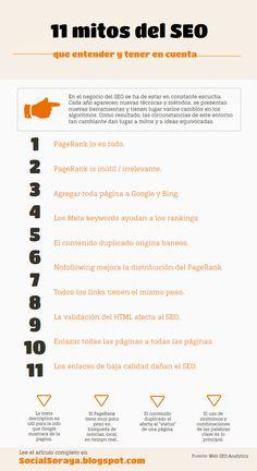 #Infografia: 11 mitos del #SEO