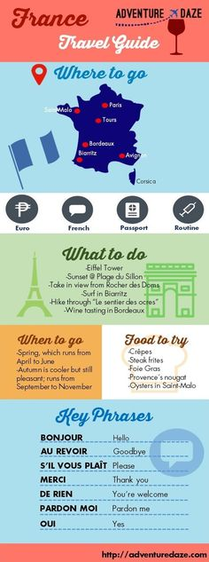 Your guide to France travel! Including our favorite cities, activities, food and more
