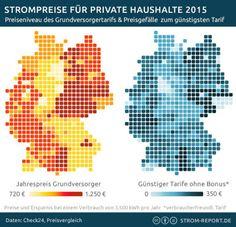 Strompreise in Deutschland