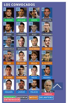 Todos los botines nike que he visto hasta ahora. FIFA 13