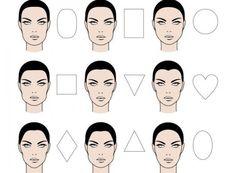 Cómo saber la forma del rostro - Actitud de Mujer