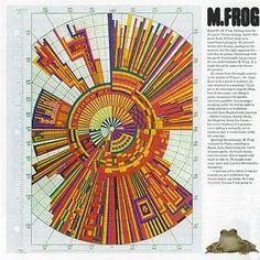 m-frog.jpg (320×320)