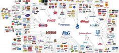 major manufactor companies | Logoblink.com is blogging about logo design since 2007. Logotypes ...
