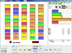 座席表と回答グラフが独立した、直観的でわかりやすい講師画面