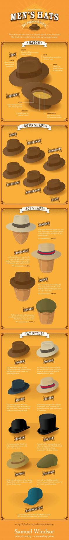 Men's Hats – The Complete Guide #Infographic #Fashion #Men: