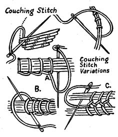 couching stitch - Hold a heavy thread or cord or several threads along the line to be followed. Bring needle, threaded with finer thread, up close to cord. Thrust needle down on opposite side of cord to make a stitch at right angles to it. Bring needle up to left in position for another right angle stitch. Continue taking stitches over cord, spacing them evenly. Variety with couching stitch shown A) blanket stitch B) chain stitch C) feather stitch.