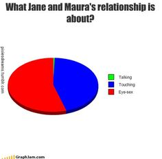 Jane and Maura Femslash   Jane and Maura Femslash   Jane&Maura are Married
