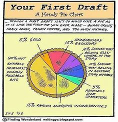 your first draft