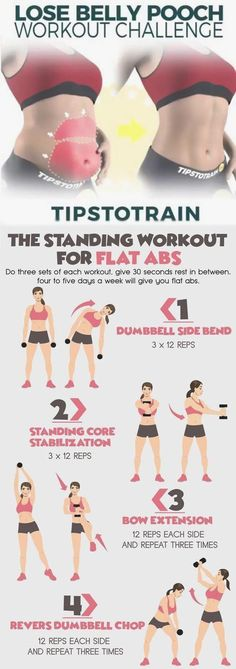 Lose Belly Pooch Workout Challenge BelLose Belly Pooch Workout Challenge, # pooch out ?Lose Belly Pooch Workout Challenge BelLose Belly Pooch Workout Challenge, # pooch out Yoga Fitness, Fitness Workouts, Fitness Tips, Health Fitness, Physical Fitness, Fitness Challenges, Fitness Goals, Fitness Quotes, Fitness Tracker