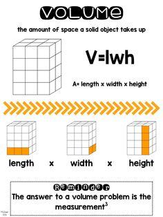 Volume Anchor Chart Volume Anchor Chart by Meredith Schaar Math Anchor Charts, Fifth Grade Math, Math Poster, Math Measurement, Math Notebooks, Homeschool Math, Elementary Math, Math Classroom, Math Resources