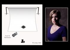 Intro to Lighting Diagrams: Rembrandt Lighting: By Lindsay Adler