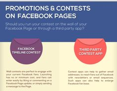 Promotions & Contests on Facebook Pages | antavo.com