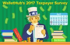 WalletHub's 2017 Taxpayer Survey